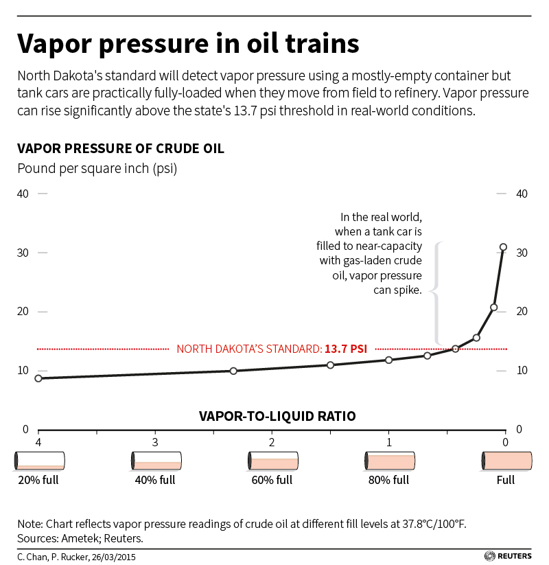 http://graphics.thomsonreuters.com/15/03/RAIL-SAFETY.jpg