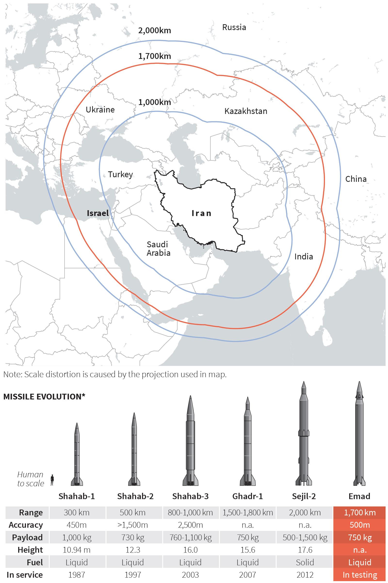a research on irans involvement in the development of nuclear arsenal The main issues surrounding iran's nuclear programme and the  to limit its research and development  and most diverse ballistic missile arsenal in the.