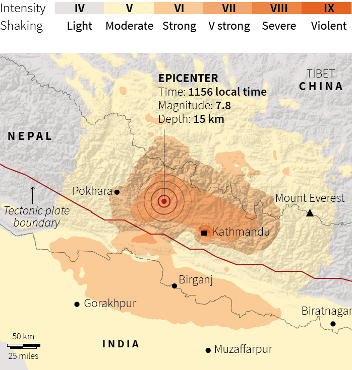 epicenter earthquake nepal