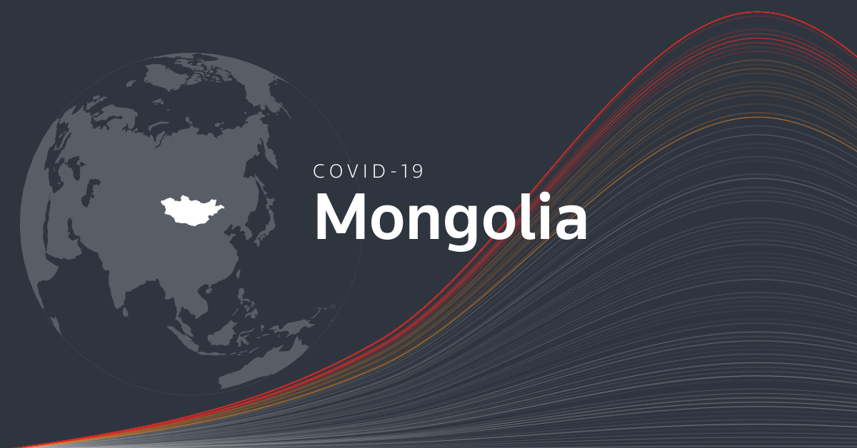 Mongolia: the latest coronavirus counts, charts and maps