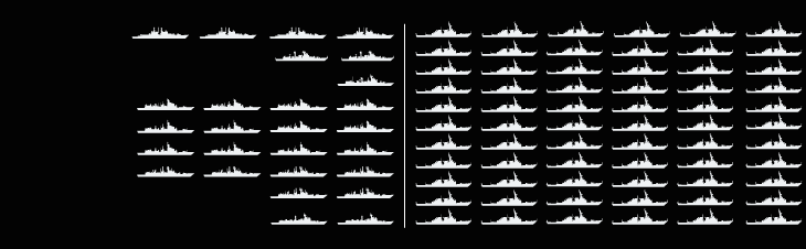 China's vast fleet is tipping the balance against U S  in